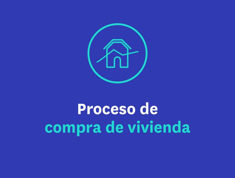 Proceso de compra de vivienda