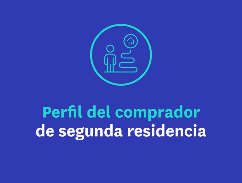 Perfil del comprador de segunda residencia 2021
